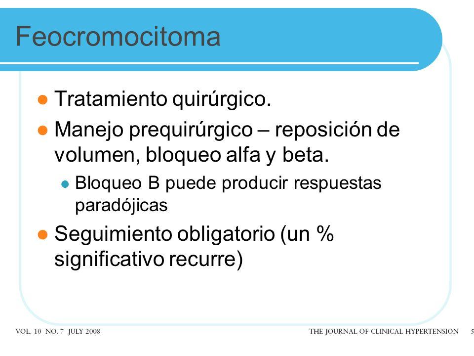 Feocromocitoma Tratamiento quirúrgico. Manejo prequirúrgico – reposición de volumen, bloqueo alfa y beta. Bloqueo B puede producir respuestas paradóji