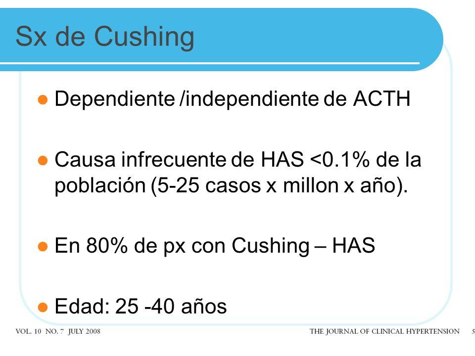Sx de Cushing Dependiente /independiente de ACTH Causa infrecuente de HAS <0.1% de la población (5-25 casos x millon x año).