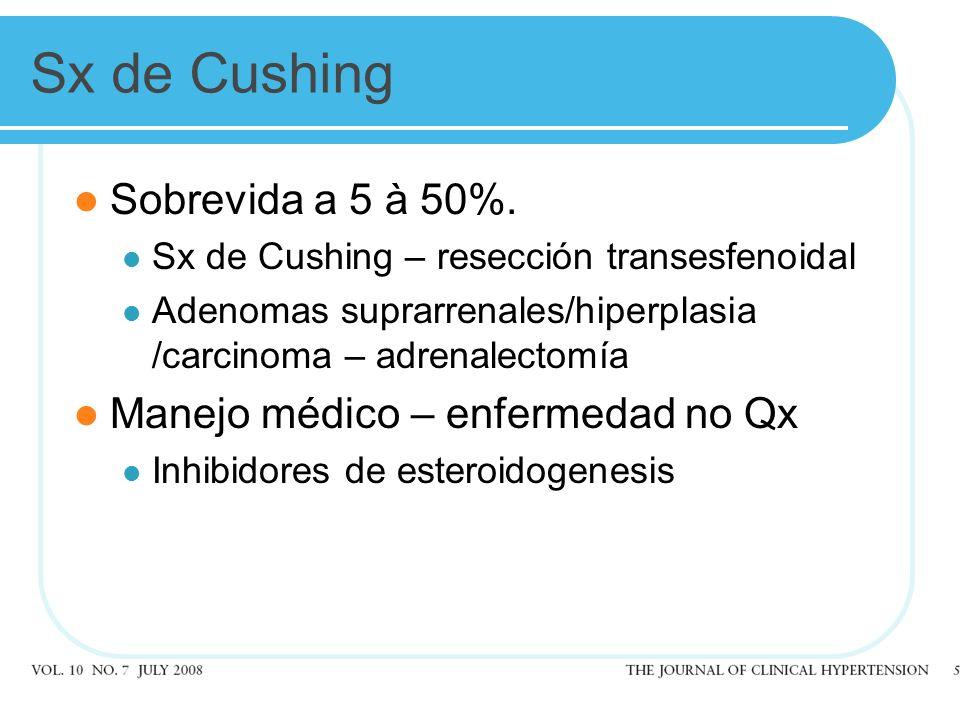 Sx de Cushing Sobrevida a 5 à 50%. Sx de Cushing – resección transesfenoidal Adenomas suprarrenales/hiperplasia /carcinoma – adrenalectomía Manejo méd