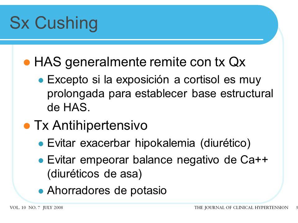 Sx Cushing HAS generalmente remite con tx Qx Excepto si la exposición a cortisol es muy prolongada para establecer base estructural de HAS. Tx Antihip