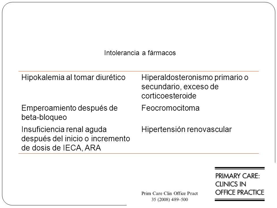 Hipokalemia al tomar diuréticoHiperaldosteronismo primario o secundario, exceso de corticoesteroide Emperoamiento después de beta-bloqueo Feocromocitoma Insuficiencia renal aguda después del inicio o incremento de dosis de IECA, ARA Hipertensión renovascular Intolerancia a fármacos