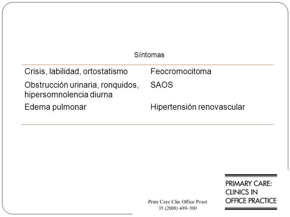 Crisis, labilidad, ortostatismoFeocromocitoma Obstrucción urinaria, ronquidos, hipersomnolencia diurna SAOS Edema pulmonarHipertensión renovascular Síntomas