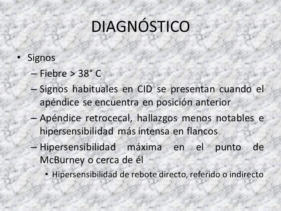 DIAGNÓSTICO Signos – Fiebre > 38° C – Signos habituales en CID se presentan cuando el apéndice se encuentra en posición anterior – Apéndice retrocecal