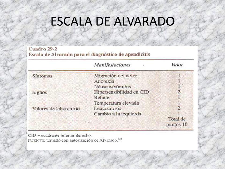 ESCALA DE ALVARADO