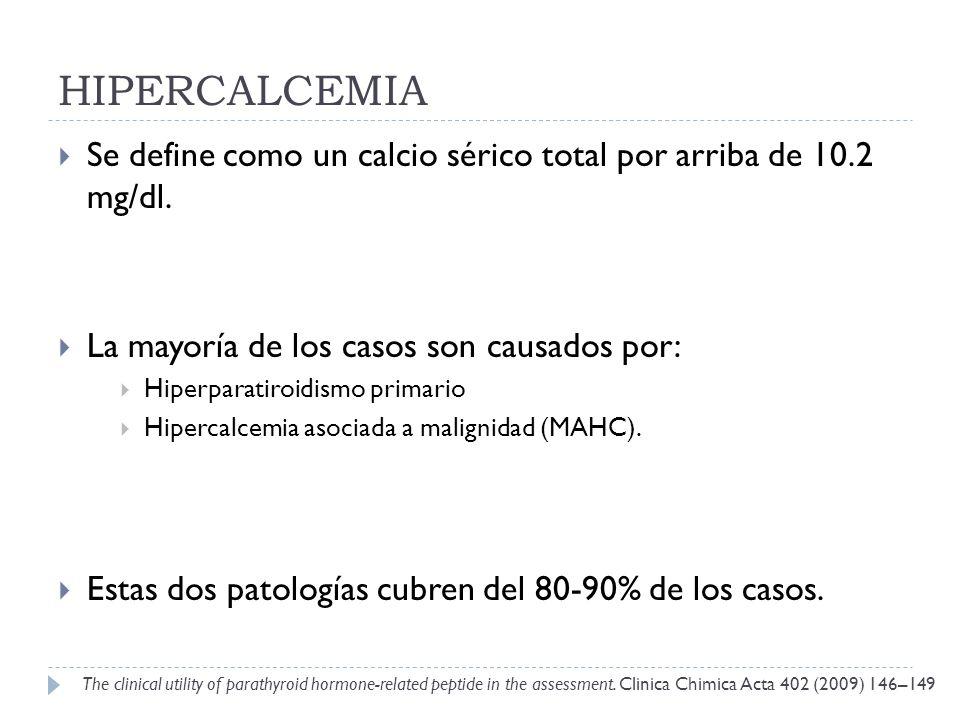 HIPERCALCEMIA Se define como un calcio sérico total por arriba de 10.2 mg/dl. La mayoría de los casos son causados por: Hiperparatiroidismo primario H