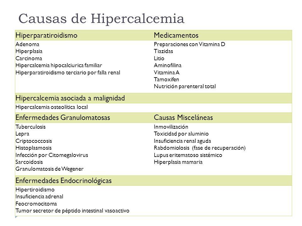 HiperparatiroidismoMedicamentos Adenoma Hiperplasia Carcinoma Hipercalcemia hipocalciurica familiar Hiperparatiroidismo terciario por falla renal Prep