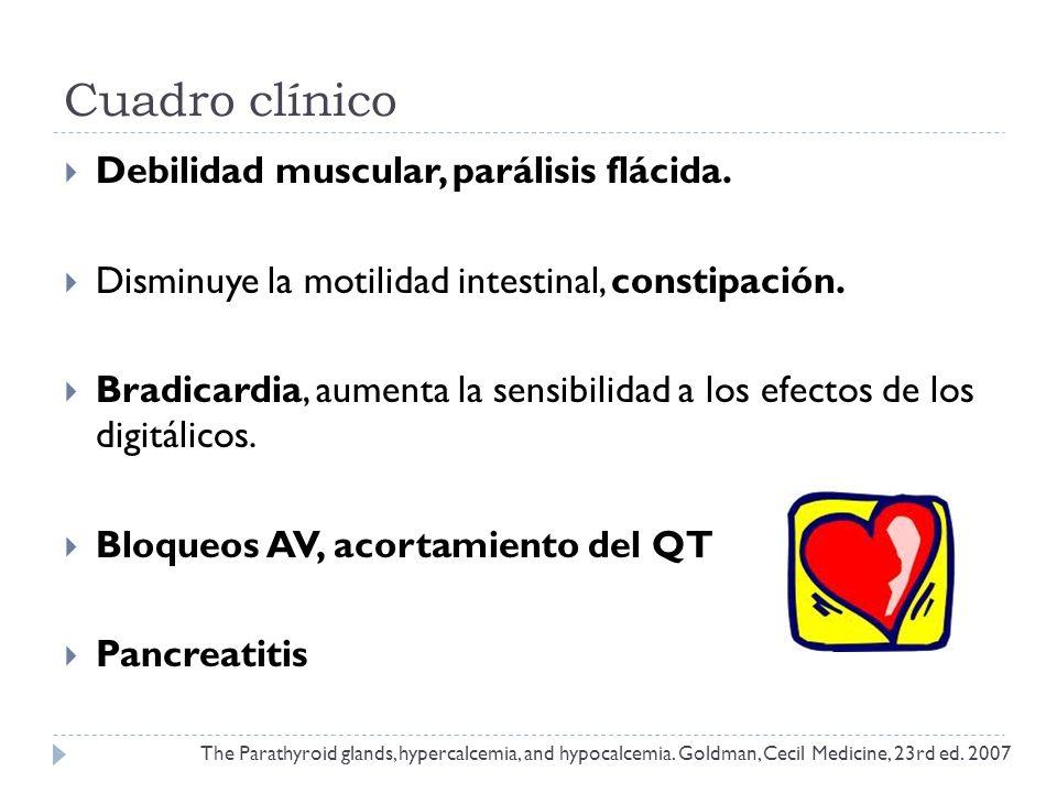 Cuadro clínico Debilidad muscular, parálisis flácida. Disminuye la motilidad intestinal, constipación. Bradicardia, aumenta la sensibilidad a los efec
