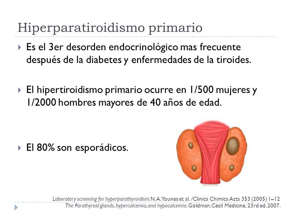 Hiperparatiroidismo primario Es el 3er desorden endocrinológico mas frecuente después de la diabetes y enfermedades de la tiroides. El hipertiroidismo
