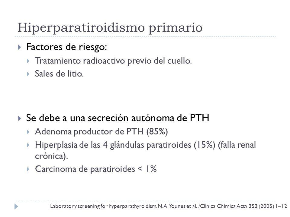 Hiperparatiroidismo primario Factores de riesgo: Tratamiento radioactivo previo del cuello. Sales de litio. Se debe a una secreción autónoma de PTH Ad