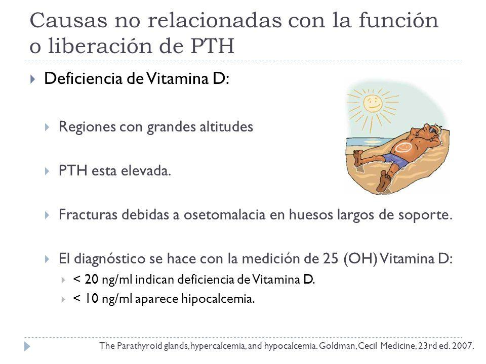Causas no relacionadas con la función o liberación de PTH Deficiencia de Vitamina D: Regiones con grandes altitudes PTH esta elevada. Fracturas debida