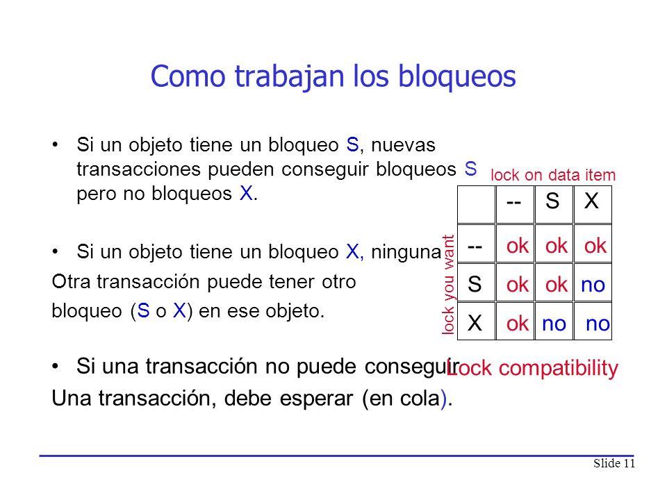 Slide 11 Como trabajan los bloqueos Si un objeto tiene un bloqueo S, nuevas transacciones pueden conseguir bloqueos S pero no bloqueos X. Si un objeto
