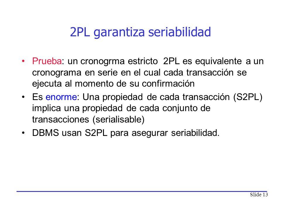 Slide 13 2PL garantiza seriabilidad Prueba: un cronogrma estricto 2PL es equivalente a un cronograma en serie en el cual cada transacción se ejecuta a