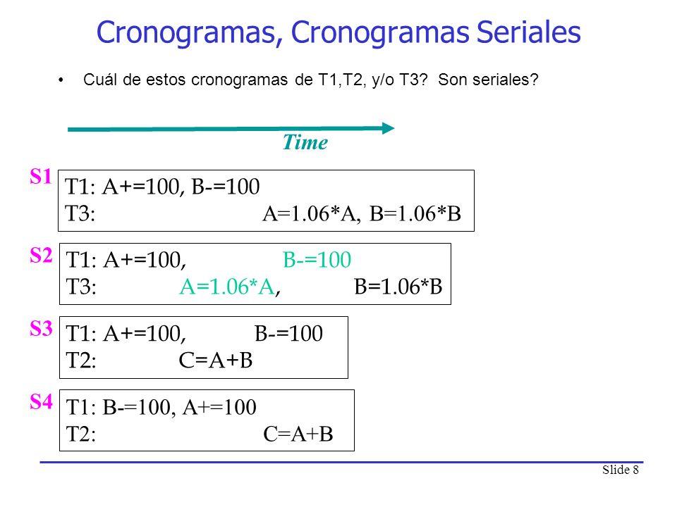 Slide 8 Cronogramas, Cronogramas Seriales Cuál de estos cronogramas de T1,T2, y/o T3? Son seriales? T1: A+=100, B-=100 T3: A=1.06*A, B=1.06*B T1: A+=1
