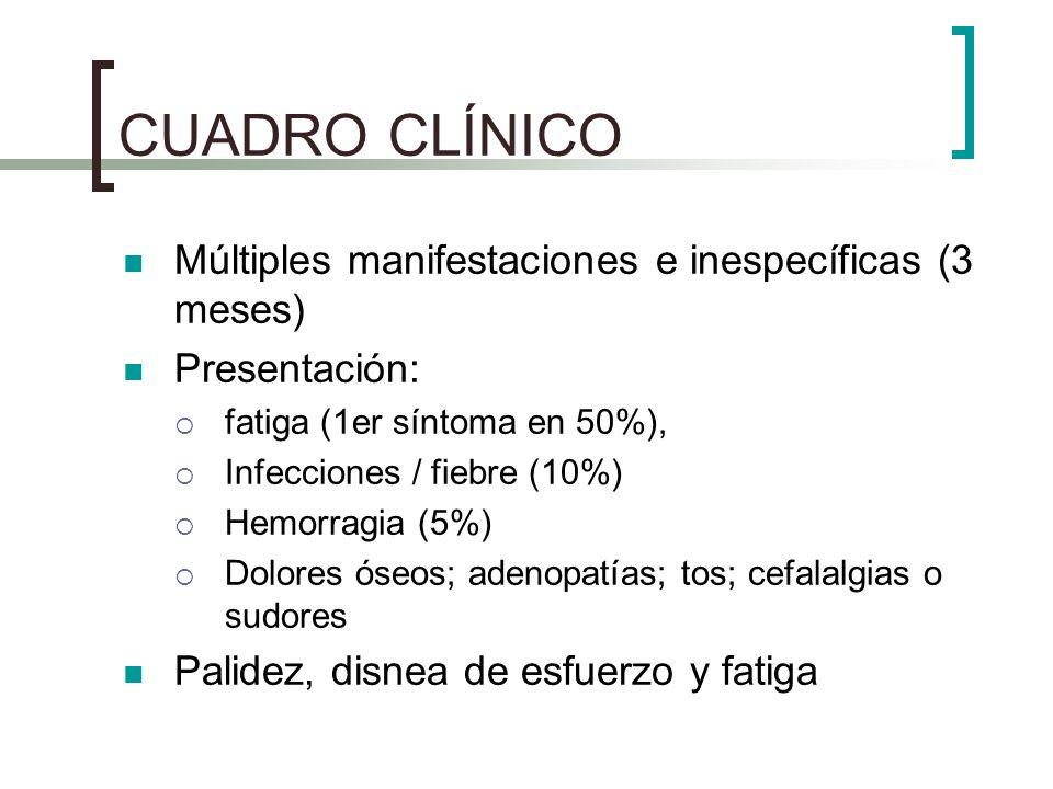 CUADRO CLÍNICO Múltiples manifestaciones e inespecíficas (3 meses) Presentación: fatiga (1er síntoma en 50%), Infecciones / fiebre (10%) Hemorragia (5