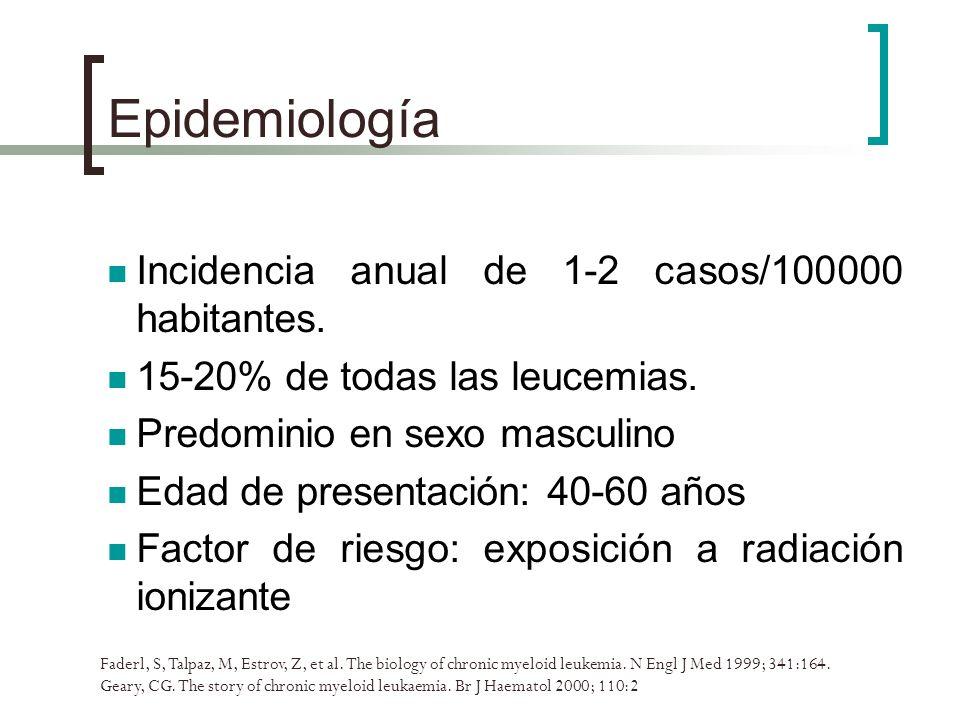 Epidemiología Faderl, S, Talpaz, M, Estrov, Z, et al. The biology of chronic myeloid leukemia. N Engl J Med 1999; 341:164. Geary, CG. The story of chr
