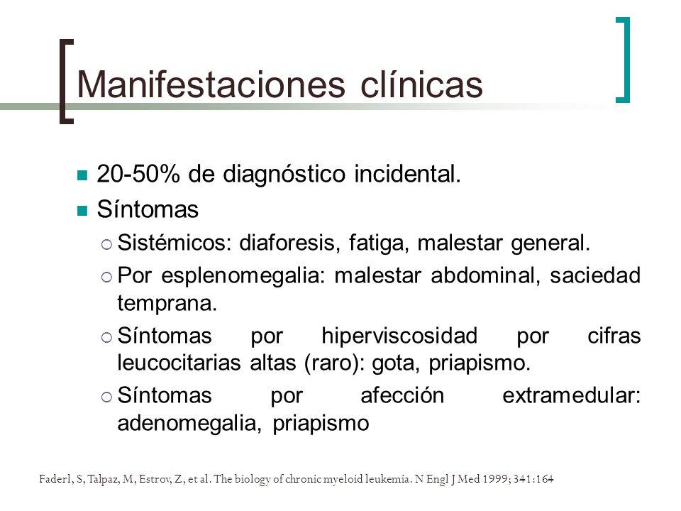 Manifestaciones clínicas Faderl, S, Talpaz, M, Estrov, Z, et al. The biology of chronic myeloid leukemia. N Engl J Med 1999; 341:164 20-50% de diagnós