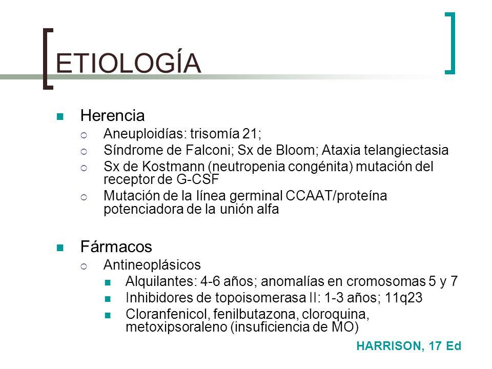 ETIOLOGÍA Herencia Aneuploidías: trisomía 21; Síndrome de Falconi; Sx de Bloom; Ataxia telangiectasia Sx de Kostmann (neutropenia congénita) mutación