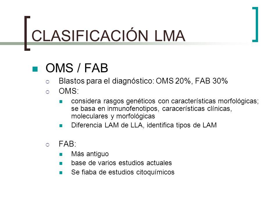 CLASIFICACIÓN LMA OMS / FAB Blastos para el diagnóstico: OMS 20%, FAB 30% OMS: considera rasgos genéticos con características morfológicas; se basa en