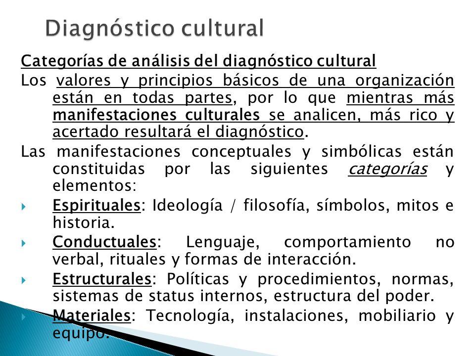Categorías de análisis del diagnóstico cultural Los valores y principios básicos de una organización están en todas partes, por lo que mientras más ma