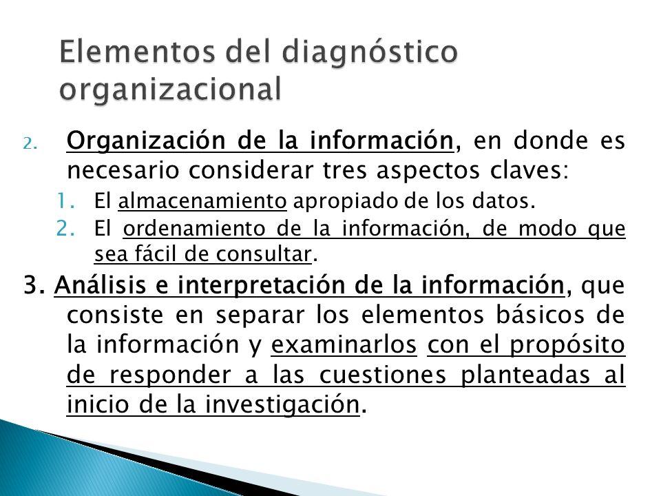 2. Organización de la información, en donde es necesario considerar tres aspectos claves: 1.El almacenamiento apropiado de los datos. 2.El ordenamient
