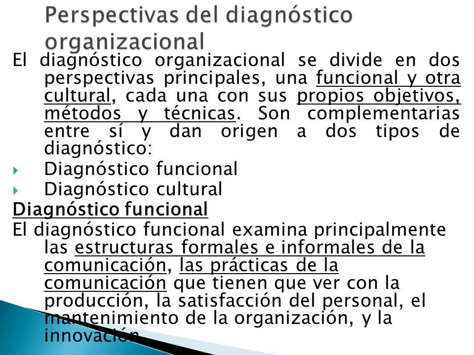 El diagnóstico organizacional se divide en dos perspectivas principales, una funcional y otra cultural, cada una con sus propios objetivos, métodos y