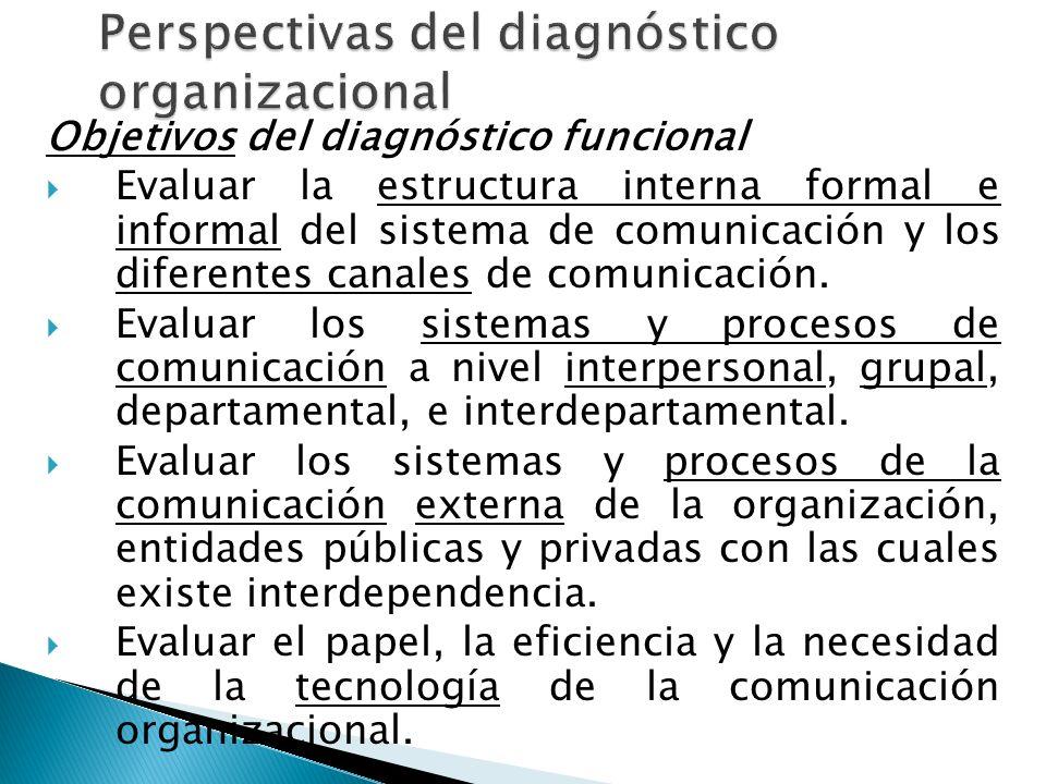 Objetivos del diagnóstico funcional Evaluar la estructura interna formal e informal del sistema de comunicación y los diferentes canales de comunicaci