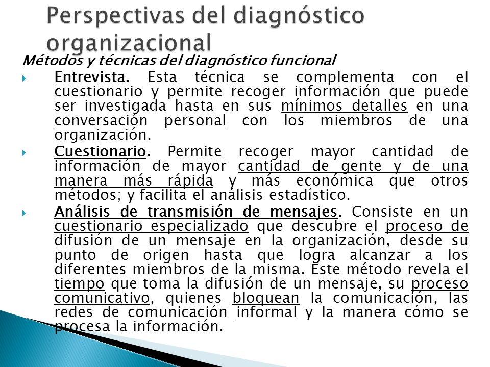 Métodos y técnicas del diagnóstico funcional Entrevista. Esta técnica se complementa con el cuestionario y permite recoger información que puede ser i