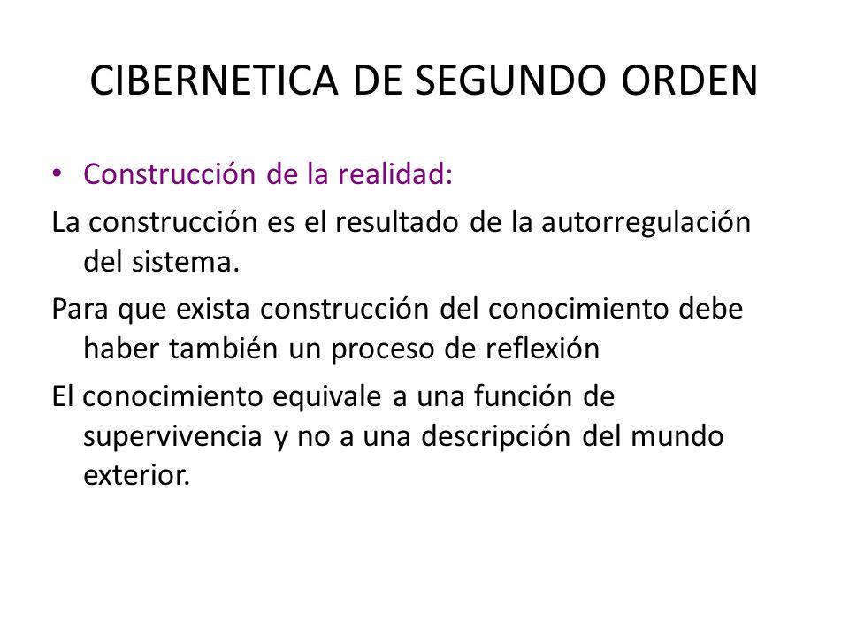CIBERNETICA DE SEGUNDO ORDEN Construcción de la realidad: La construcción es el resultado de la autorregulación del sistema. Para que exista construcc