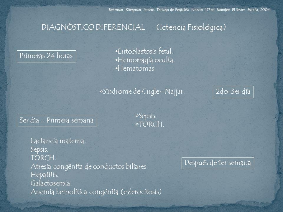 DIAGNÓSTICO DIFERENCIAL (Ictericia Fisiológica) Eritoblastosis fetal. Hemorragia oculta. Hematomas. Síndrome de Crigler-Najjar. Sepsis. TORCH. Primera
