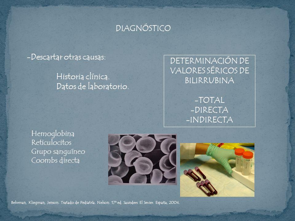 DIAGNÓSTICO -Descartar otras causas: Historia clínica. Datos de laboratorio. DETERMINACIÓN DE VALORES SÉRICOS DE BILIRRUBINA -TOTAL -DIRECTA -INDIRECT
