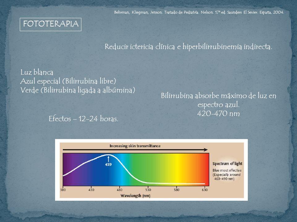 FOTOTERAPIA Reducir ictericia clínica e hiperbilirrubinemia indirecta. Bilirrubina absorbe máximo de luz en espectro azul. 420-470 nm Luz blanca Azul
