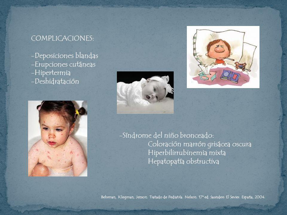 COMPLICACIONES: -Deposiciones blandas -Erupciones cutáneas -Hipertermia -Deshidratación -Síndrome del niño bronceado: Coloración marrón grisácea oscur