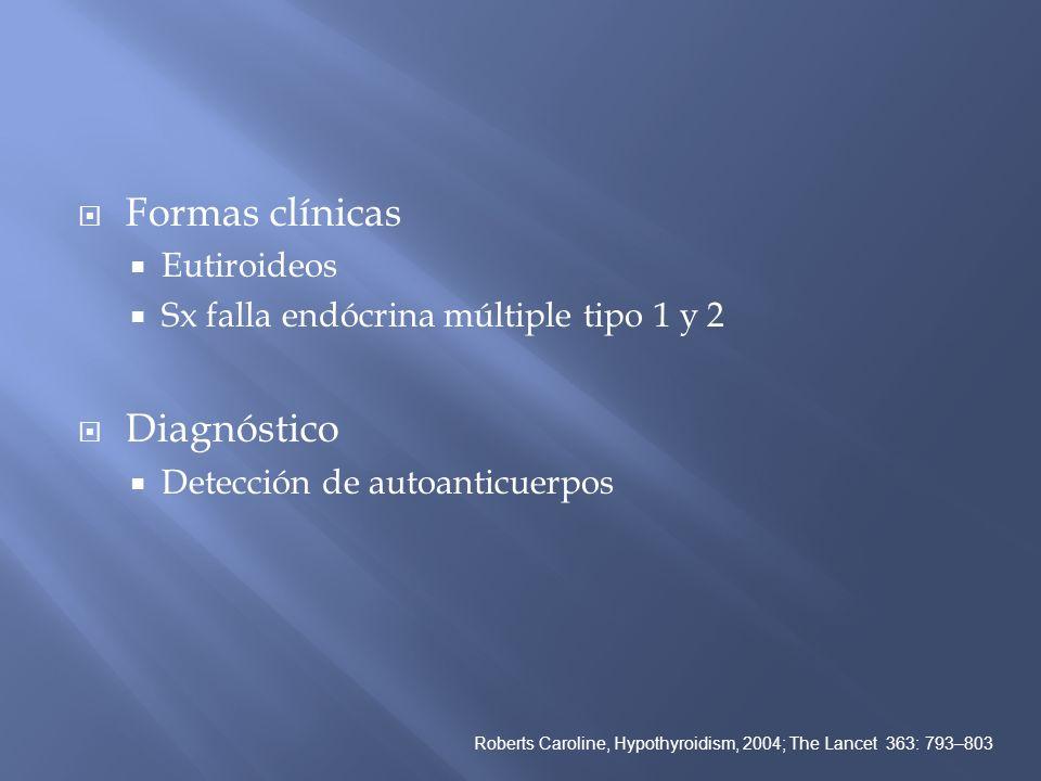 Formas clínicas Eutiroideos Sx falla endócrina múltiple tipo 1 y 2 Diagnóstico Detección de autoanticuerpos Roberts Caroline, Hypothyroidism, 2004; Th