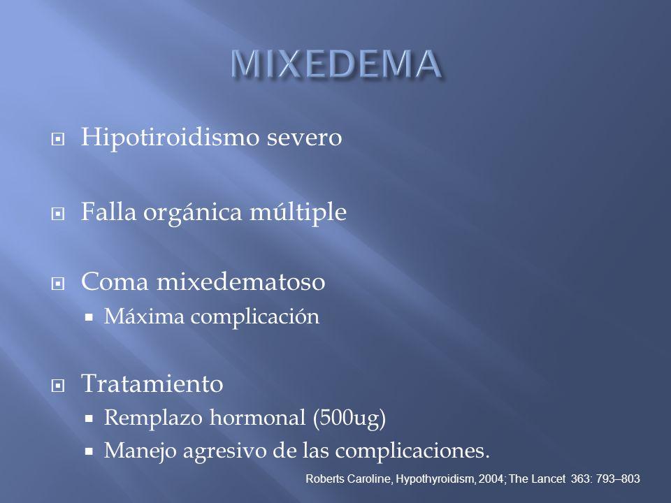 Hipotiroidismo severo Falla orgánica múltiple Coma mixedematoso Máxima complicación Tratamiento Remplazo hormonal (500ug) Manejo agresivo de las compl
