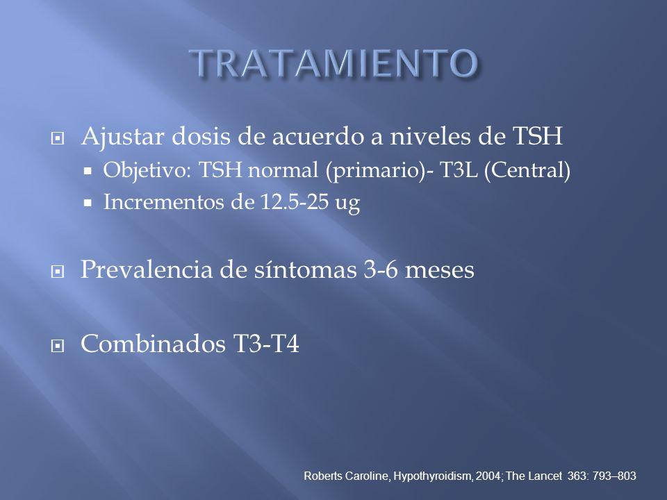 Ajustar dosis de acuerdo a niveles de TSH Objetivo: TSH normal (primario)- T3L (Central) Incrementos de 12.5-25 ug Prevalencia de síntomas 3-6 meses C