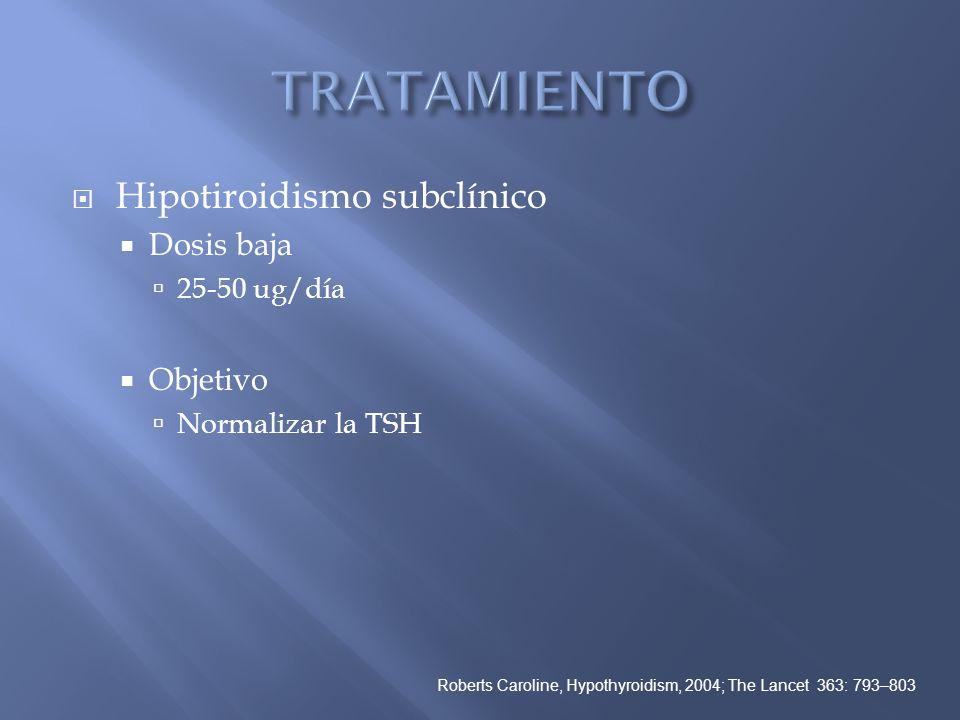 Hipotiroidismo subclínico Dosis baja 25-50 ug/día Objetivo Normalizar la TSH Roberts Caroline, Hypothyroidism, 2004; The Lancet 363: 793–803