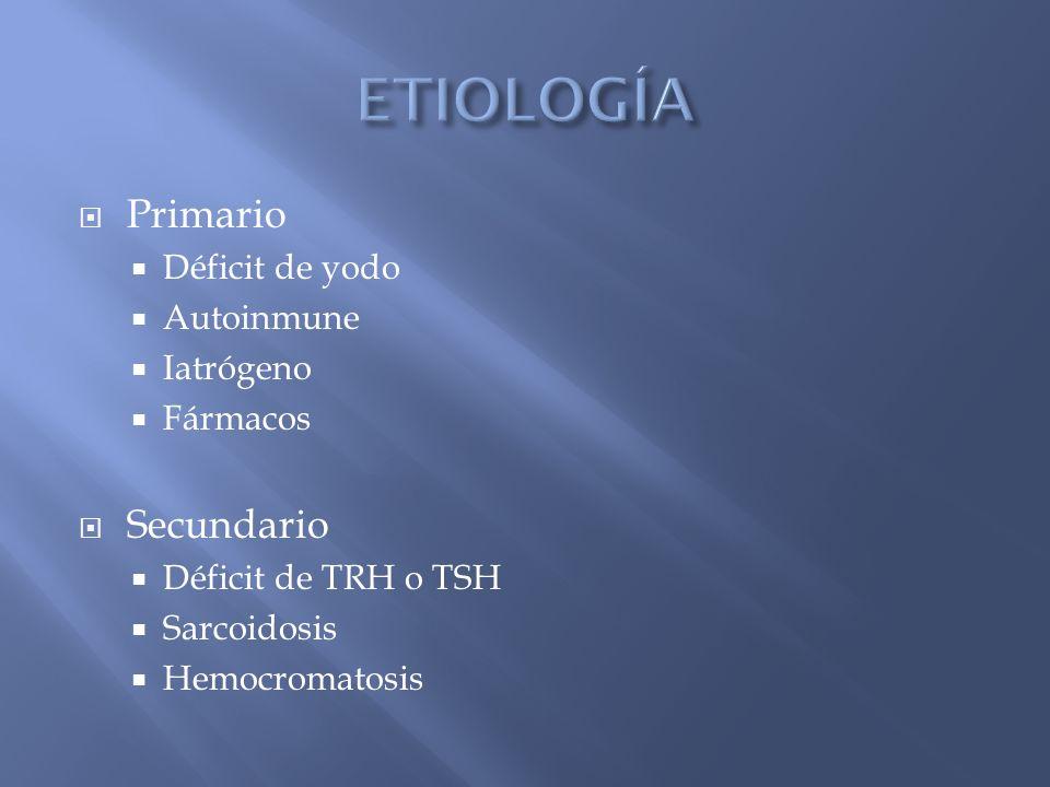 Primario Déficit de yodo Autoinmune Iatrógeno Fármacos Secundario Déficit de TRH o TSH Sarcoidosis Hemocromatosis