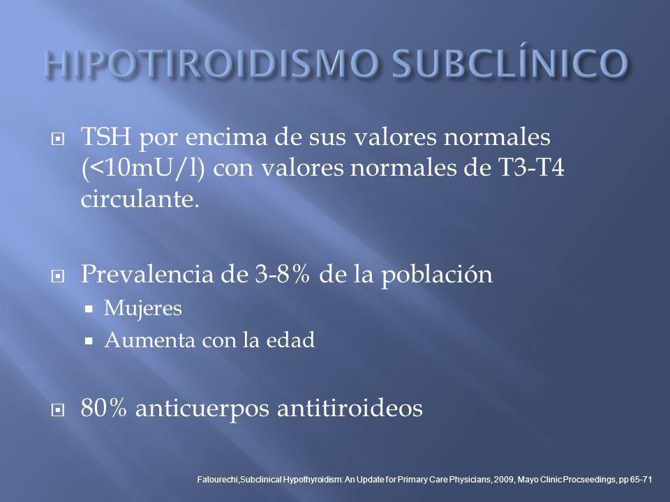 TSH por encima de sus valores normales (<10mU/l) con valores normales de T3-T4 circulante. Prevalencia de 3-8% de la población Mujeres Aumenta con la