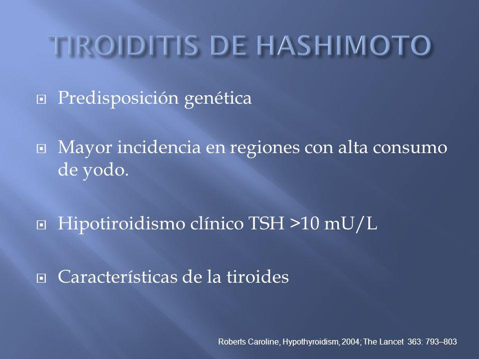 Predisposición genética Mayor incidencia en regiones con alta consumo de yodo. Hipotiroidismo clínico TSH >10 mU/L Características de la tiroides Robe