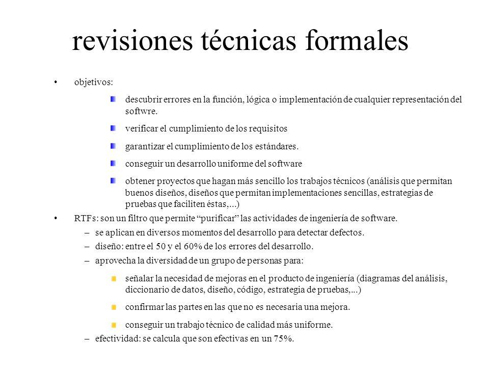 revisiones técnicas formales objetivos: descubrir errores en la función, lógica o implementación de cualquier representación del softwre.