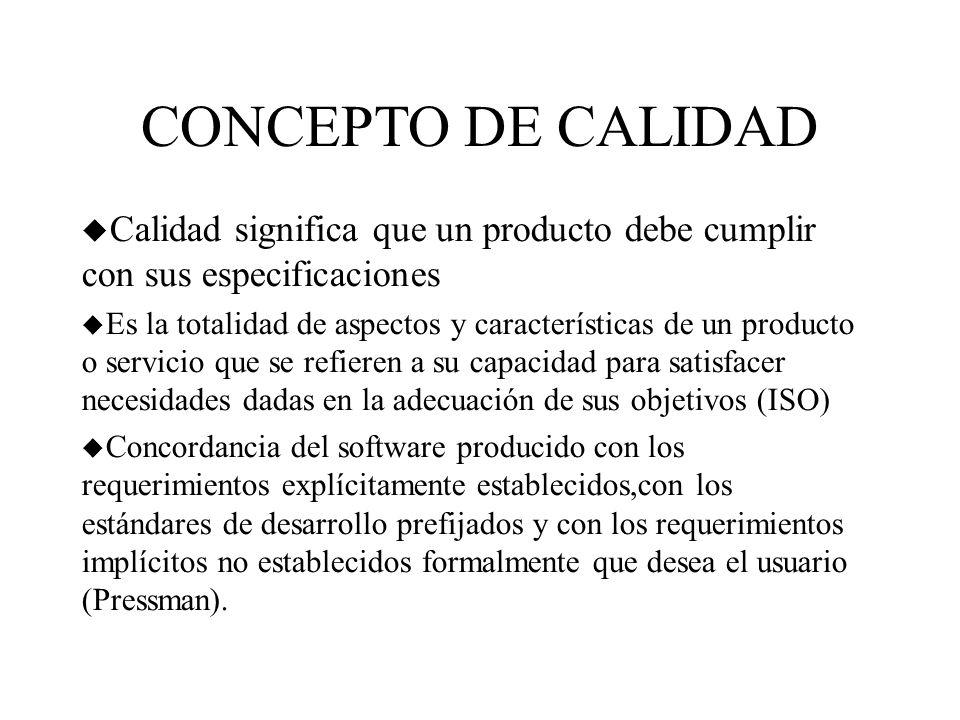 Atributos de la calidad del Software