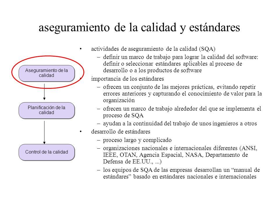 Estandares (SQA) dos tipos de estándares –estándares del producto: se aplican al producto a desarrollar estándares de documentos (p.ej., estructura del documento de requerimientos a producir) estándares de documentación (encabezados estándar de comentarios para una definición de clase) estándares de codificación (cómo utilizar un lenguaje de programación) –estándares del proceso: definen los procesos a seguir durante el desarrollo definiciones de los procesos de especificación y análisis, diseño, validación, descripción de los documentos a generar en cada uno de estos procesos,...