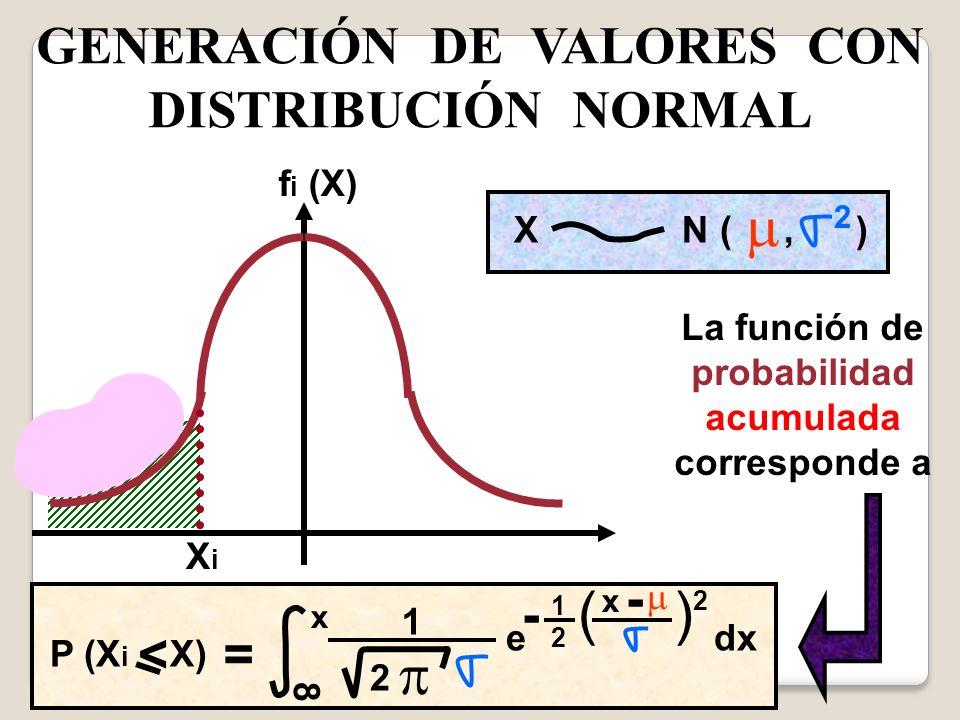 GENERACIÓN DE VALORES CON DISTRIBUCIÓN NORMAL f i (X) XiXi X N (, ) 2 La función de probabilidad acumulada corresponde a P (X i X) <= x 8 1 2 e 1 2 -