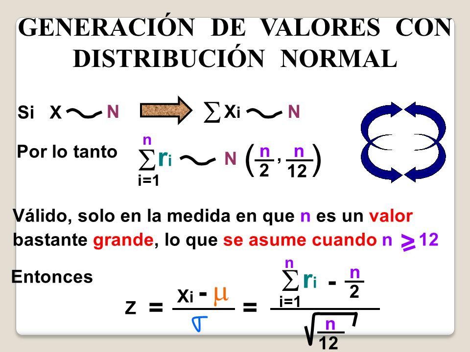GENERACIÓN DE VALORES CON DISTRIBUCIÓN NORMAL Si X N XiXi N Por lo tanto i=1 n riri = N ( ) nn 2 12, Válido, solo en la medida en que n es un valor ba
