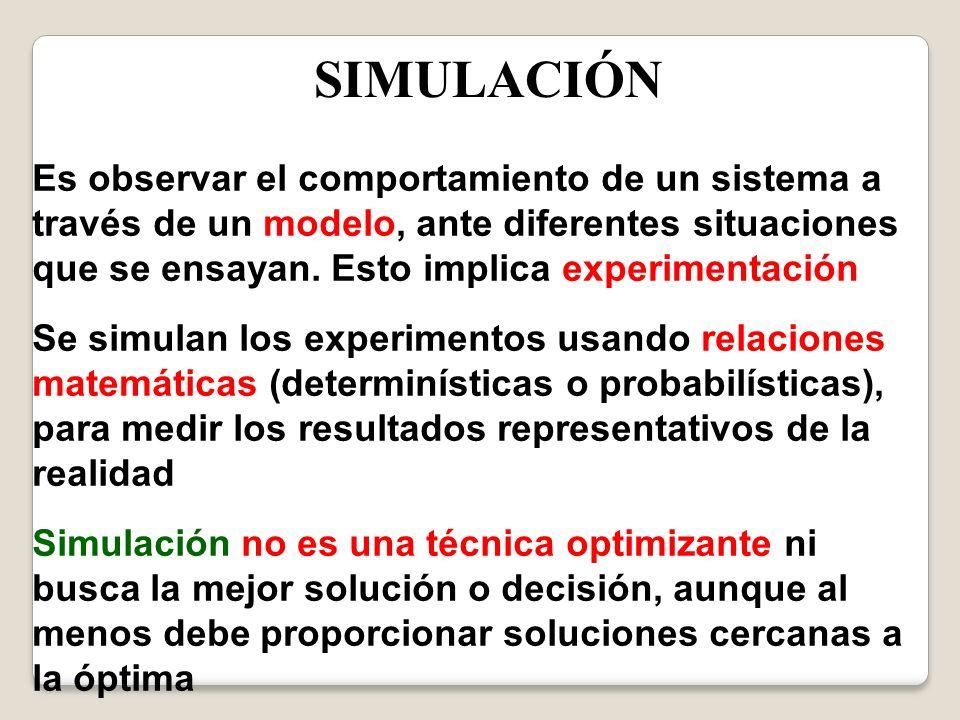 SIMULACIÓN Es observar el comportamiento de un sistema a través de un modelo, ante diferentes situaciones que se ensayan. Esto implica experimentación