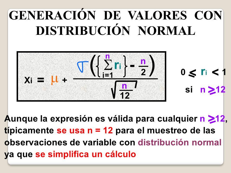 GENERACIÓN DE VALORES CON DISTRIBUCIÓN NORMAL XiXi = + ( ) i=1 n riri - n 2 n 12 < 0 r i 1 < si n 12 > Aunque la expresión es válida para cualquier n