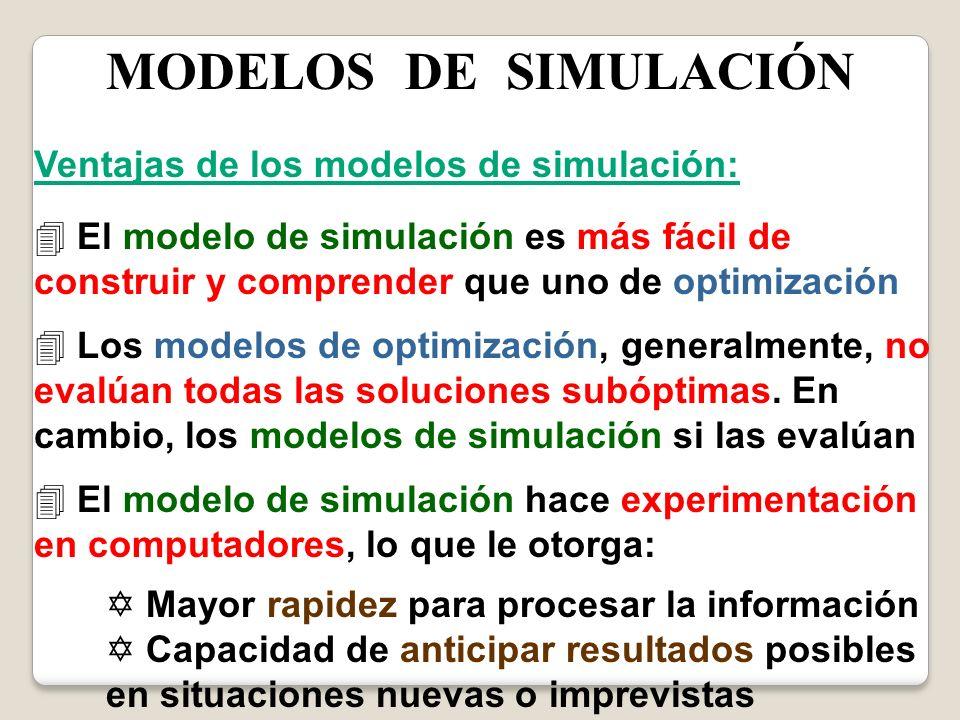 MODELOS DE SIMULACIÓN Desventajas de los modelos de simulación: 4 El modelo de simulación requiere personal especializado para su realización y análisis 4 Es imprescindible el uso de computadores 4 No necesariamente alcanza resultados óptimos