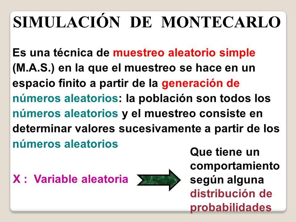 SIMULACIÓN DE MONTECARLO Es una técnica de muestreo aleatorio simple (M.A.S.) en la que el muestreo se hace en un espacio finito a partir de la genera