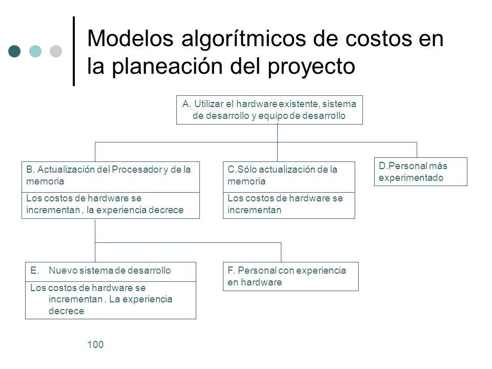 100 Modelos algorítmicos de costos en la planeación del proyecto A.