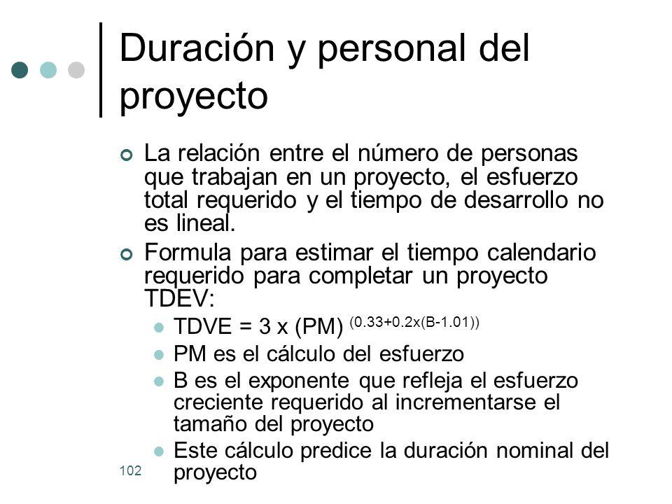 102 Duración y personal del proyecto La relación entre el número de personas que trabajan en un proyecto, el esfuerzo total requerido y el tiempo de desarrollo no es lineal.